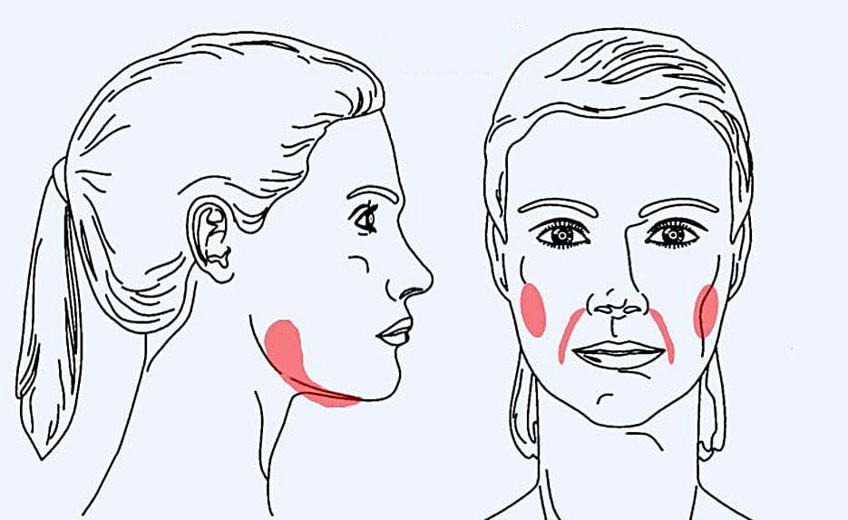 Regionen-Gesicht